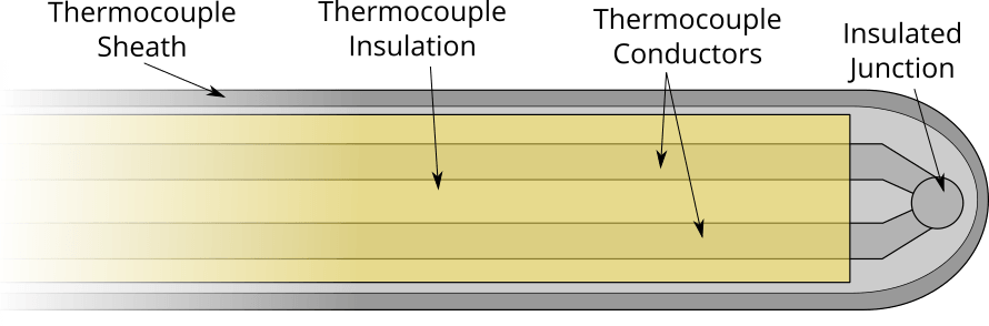 Insulation TC Junction